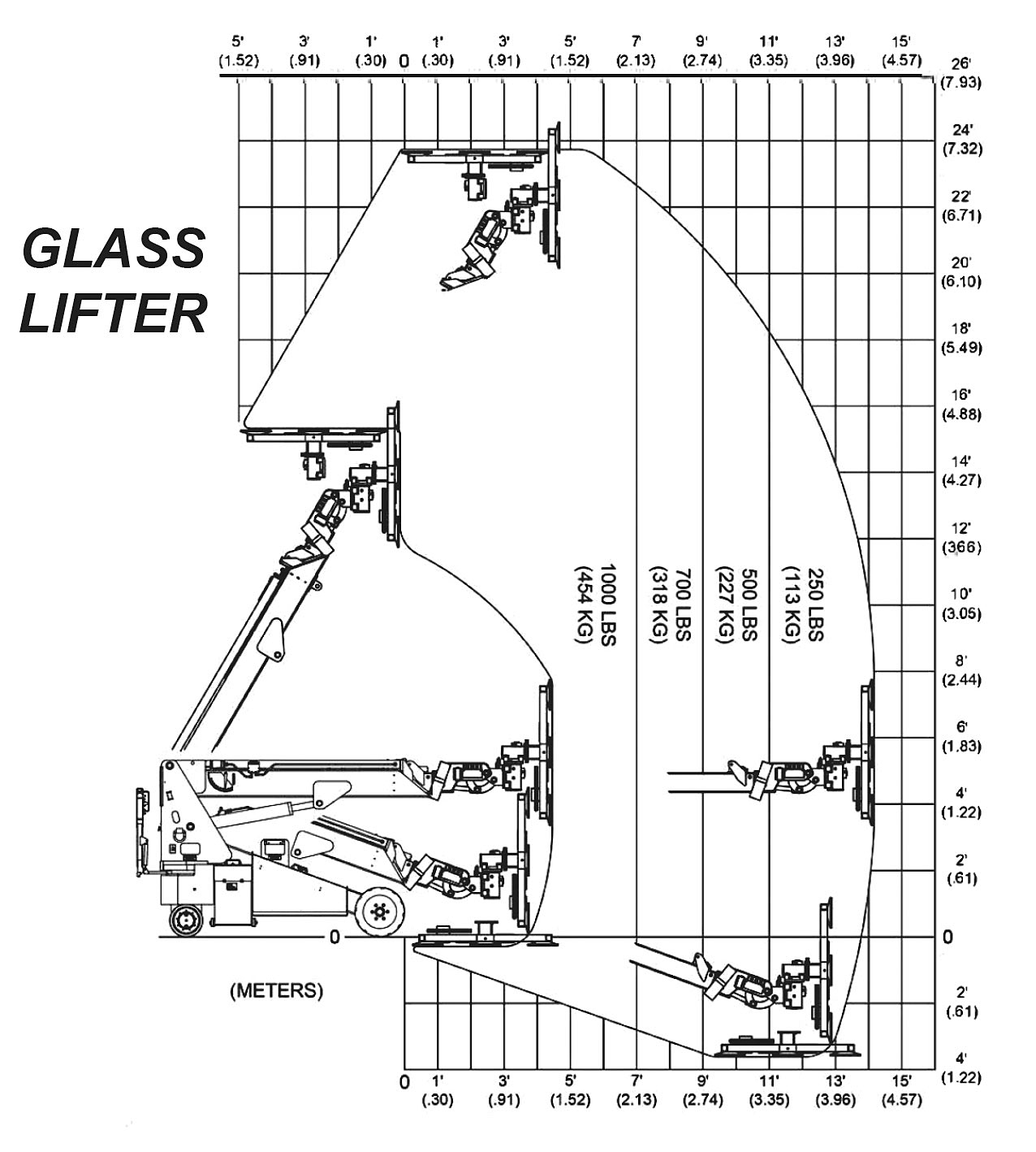 The Junior Glass Lifter Load Capacity