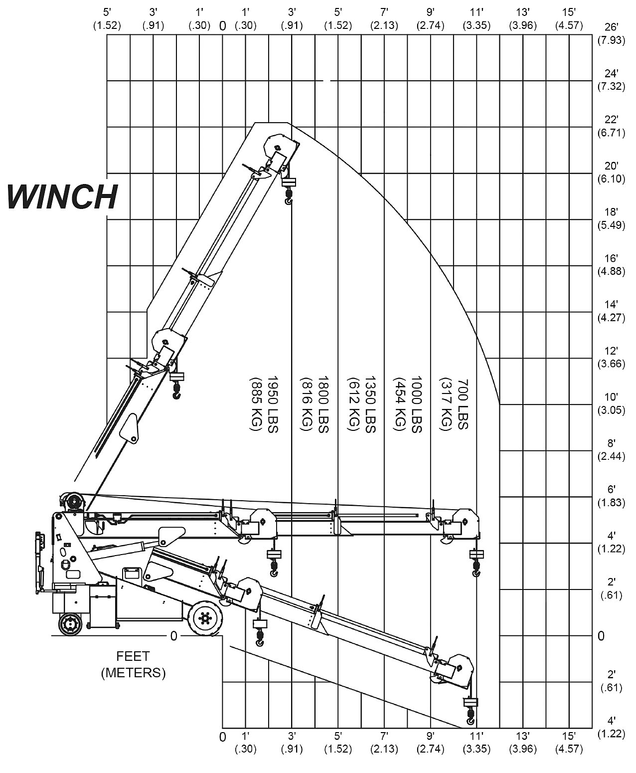 The Junior Winch Load Capacity