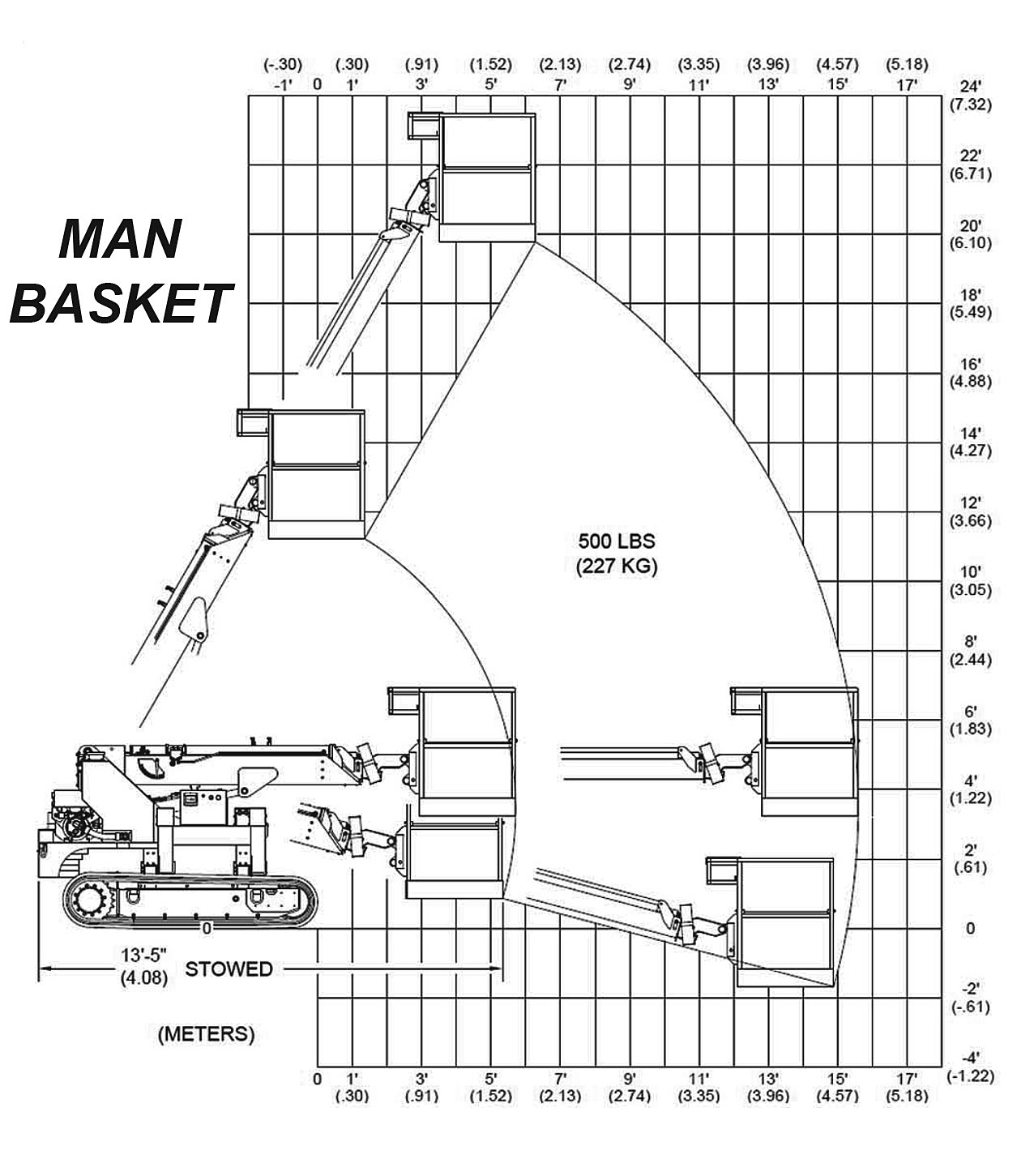 Brandon Trax Man Basket Load Capacity