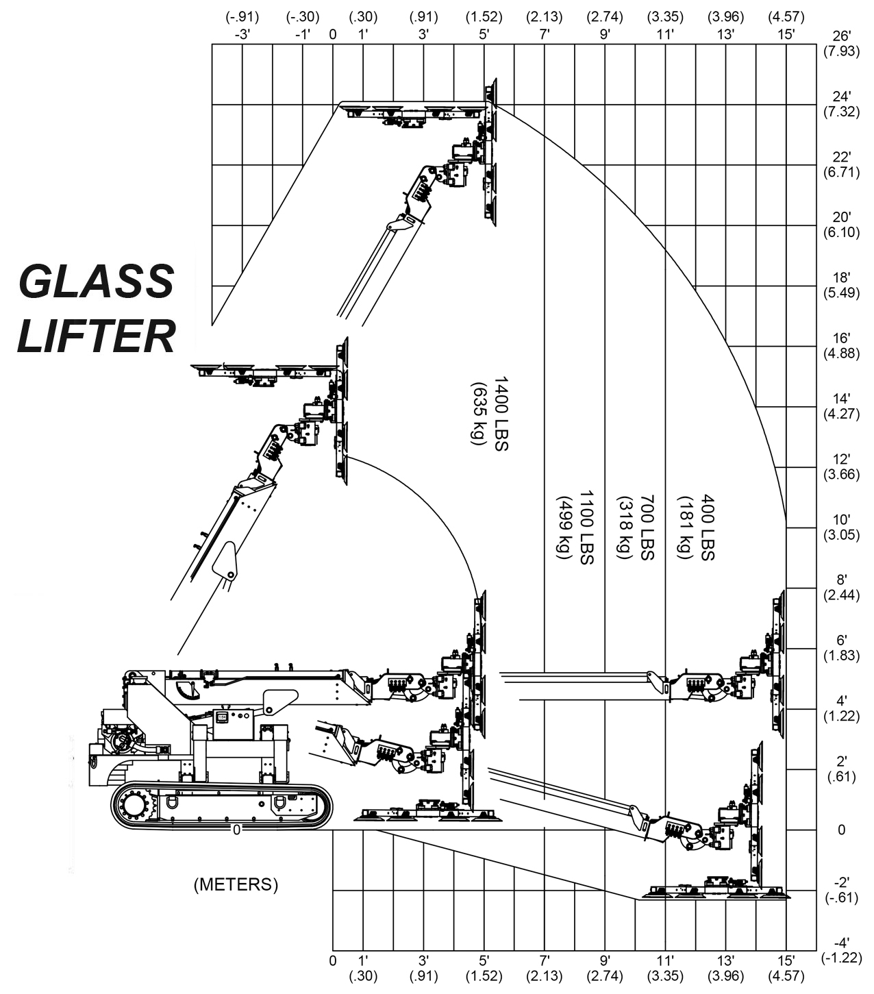 Brandon Trax Glass Lifter Load Capacity