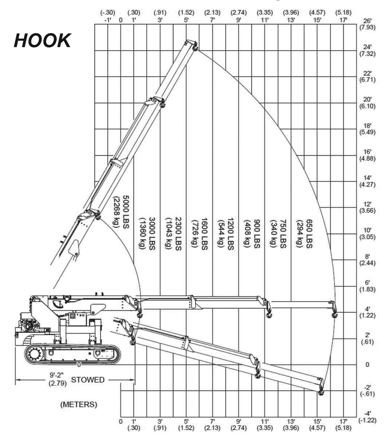 Brandon Trax Hook Load Capacity