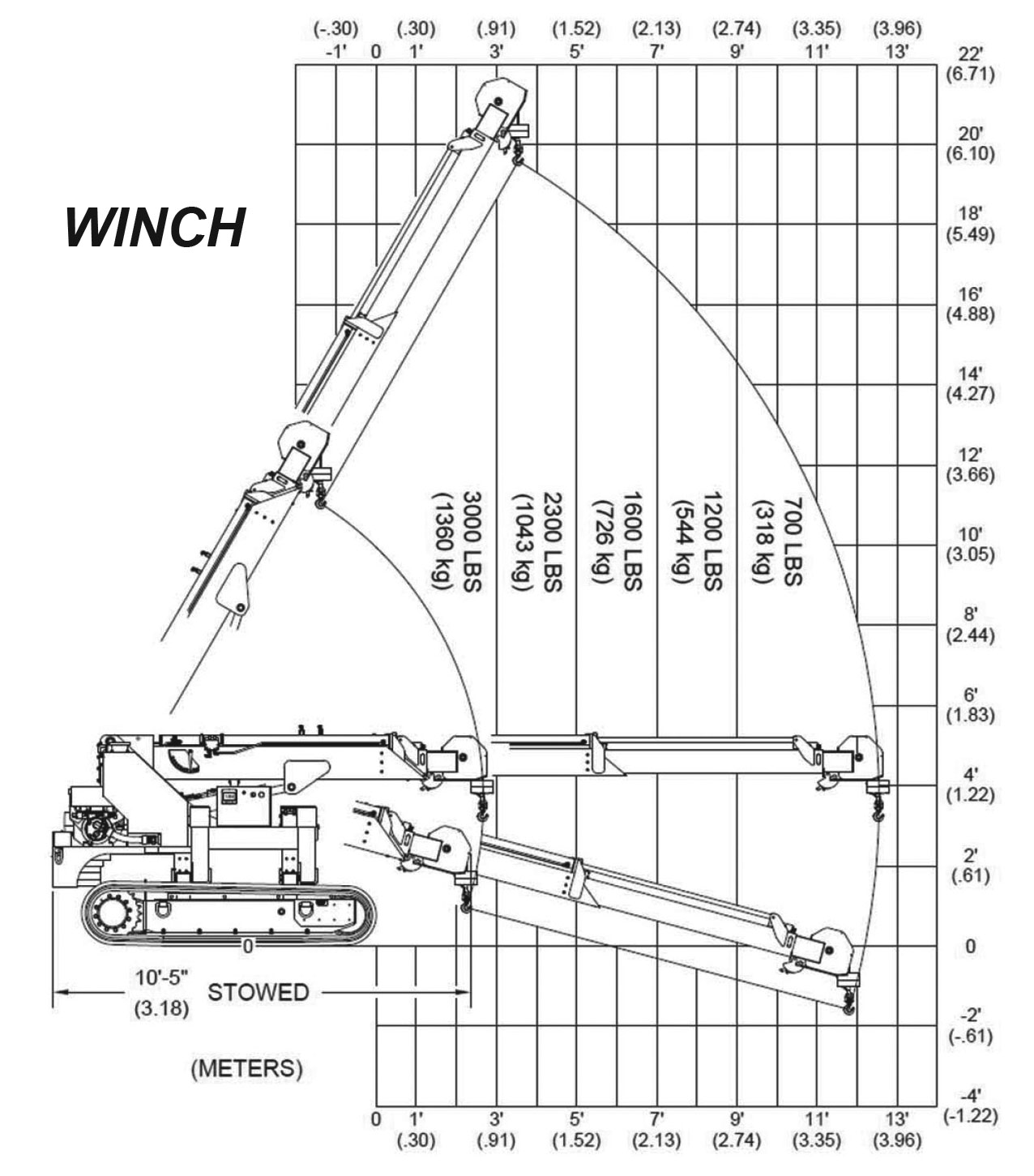 Brandon Trax Winch Load Capacity