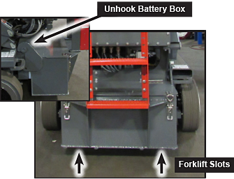 Battery can be quickly removed.